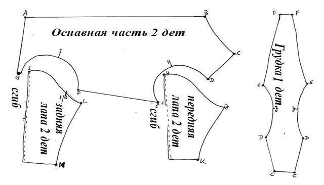 Выкройка комбинезона для лабрадора